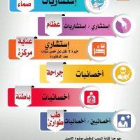 صورة- مطلوب اخصائيين واخصائيات طوارئ لمستشفى بالطائف