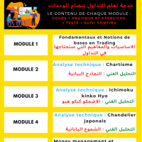Service modules برنامج تعلم التداول الاسهم في سوق المال مع كوتشينغ