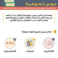 WhatsApp Image 2021 03 02 at 10.59.15 AM 3 هل تبحث عن أفضل المعلمات والمعلمين للتدريس  ؟؟ اتصل 0552021958